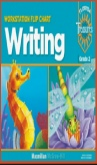 Workstatation Flipchart Writing